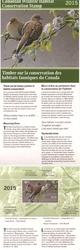 WILDLIFE STAMPS -  2015 CANADIAN WILDLIFE HABITAT CONSERVATION STAMP 31