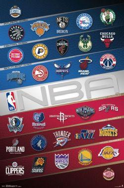 NBA -  AFFICHE LOGOS (56 CM X 86.5 CM)
